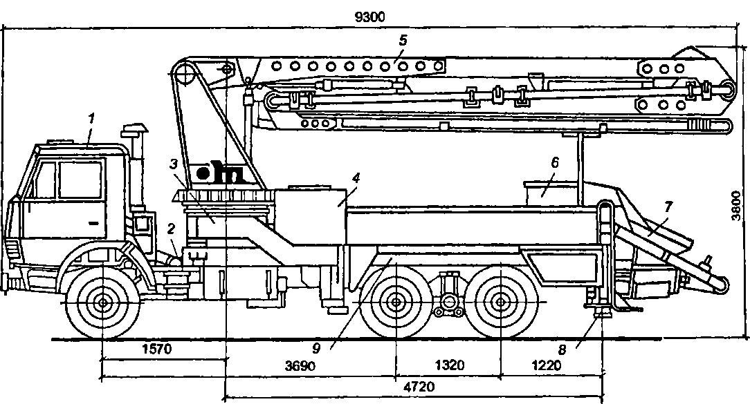 Схема автобетононасоса